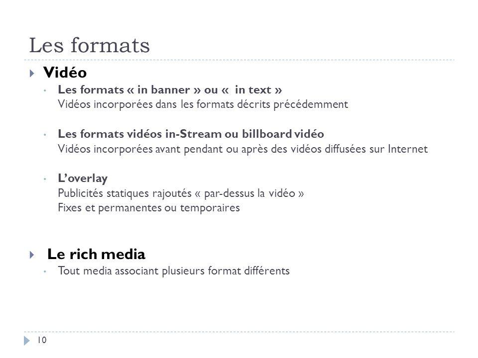 Les formats Vidéo Les formats « in banner » ou « in text » Vidéos incorporées dans les formats décrits précédemment Les formats vidéos in-Stream ou bi