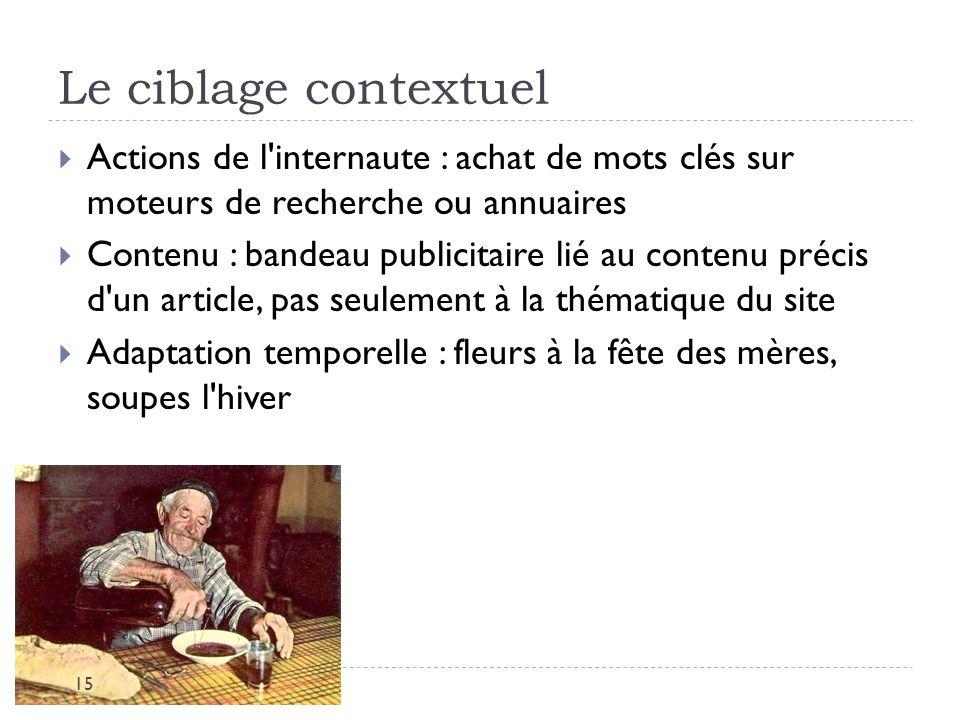 Le ciblage contextuel Actions de l'internaute : achat de mots clés sur moteurs de recherche ou annuaires Contenu : bandeau publicitaire lié au contenu