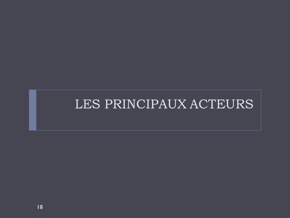 LES PRINCIPAUX ACTEURS 18