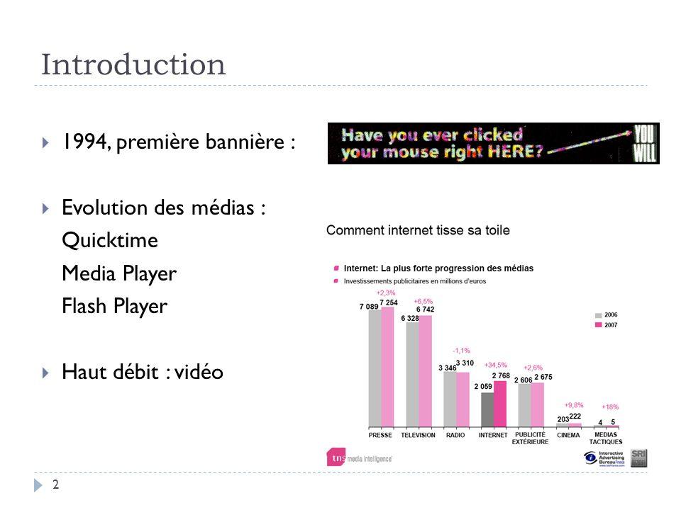 Introduction 1994, première bannière : Evolution des médias : Quicktime Media Player Flash Player Haut débit : vidéo 2