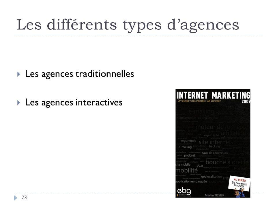 Les différents types dagences Les agences traditionnelles Les agences interactives 23