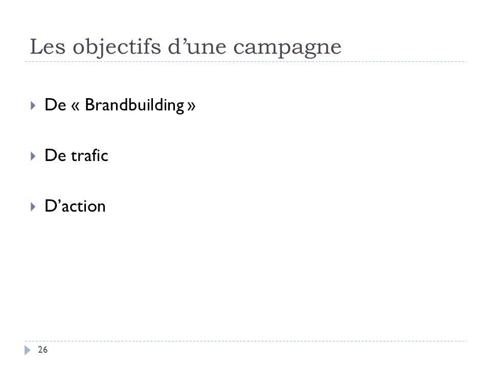 Les objectifs dune campagne De « Brandbuilding » De trafic Daction 26