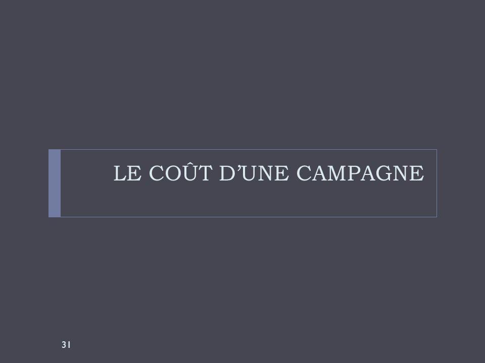 LE COÛT DUNE CAMPAGNE 31