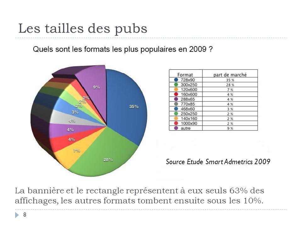 Lagence média Le conseil stratégique Le conseil plurimédia Le conseil webplanning 19