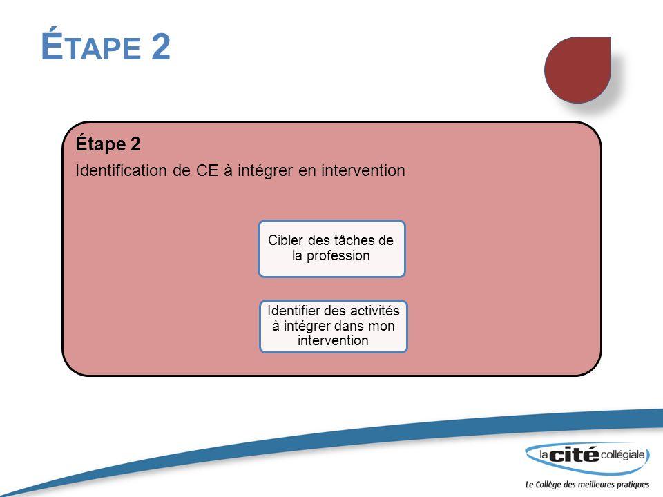 Étape 2 Identification de CE à intégrer en intervention Cibler des tâches de la profession Identifier des activités à intégrer dans mon intervention É