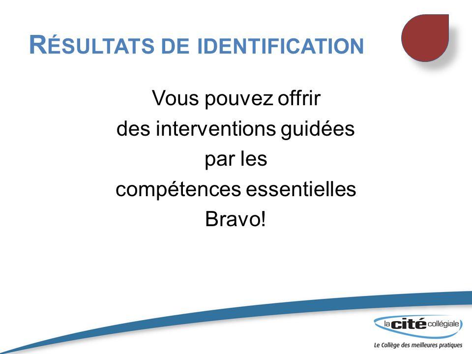 R ÉSULTATS DE IDENTIFICATION Vous pouvez offrir des interventions guidées par les compétences essentielles Bravo!
