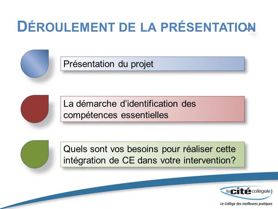 D ÉROULEMENT DE LA PRÉSENTATION Quels sont vos besoins pour réaliser cette intégration de CE dans votre intervention? Présentation du projet La démarc