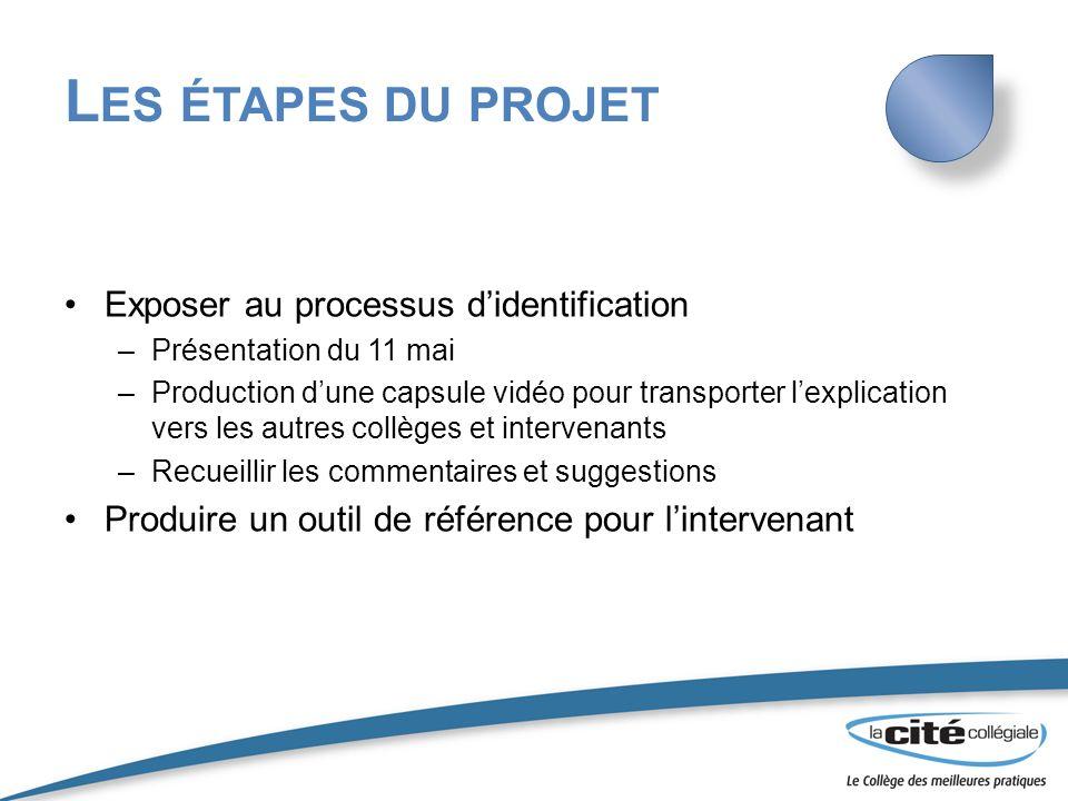 L ES ÉTAPES DU PROJET Exposer au processus didentification –Présentation du 11 mai –Production dune capsule vidéo pour transporter lexplication vers l