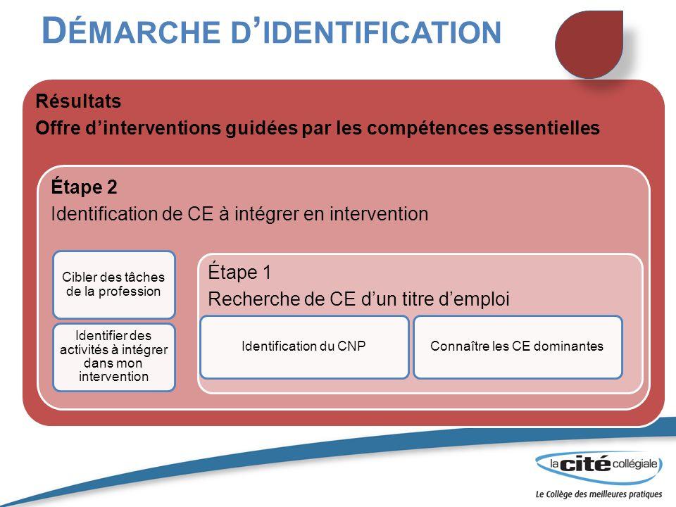 D ÉMARCHE D IDENTIFICATION Résultats Offre dinterventions guidées par les compétences essentielles Étape 2 Identification de CE à intégrer en interven
