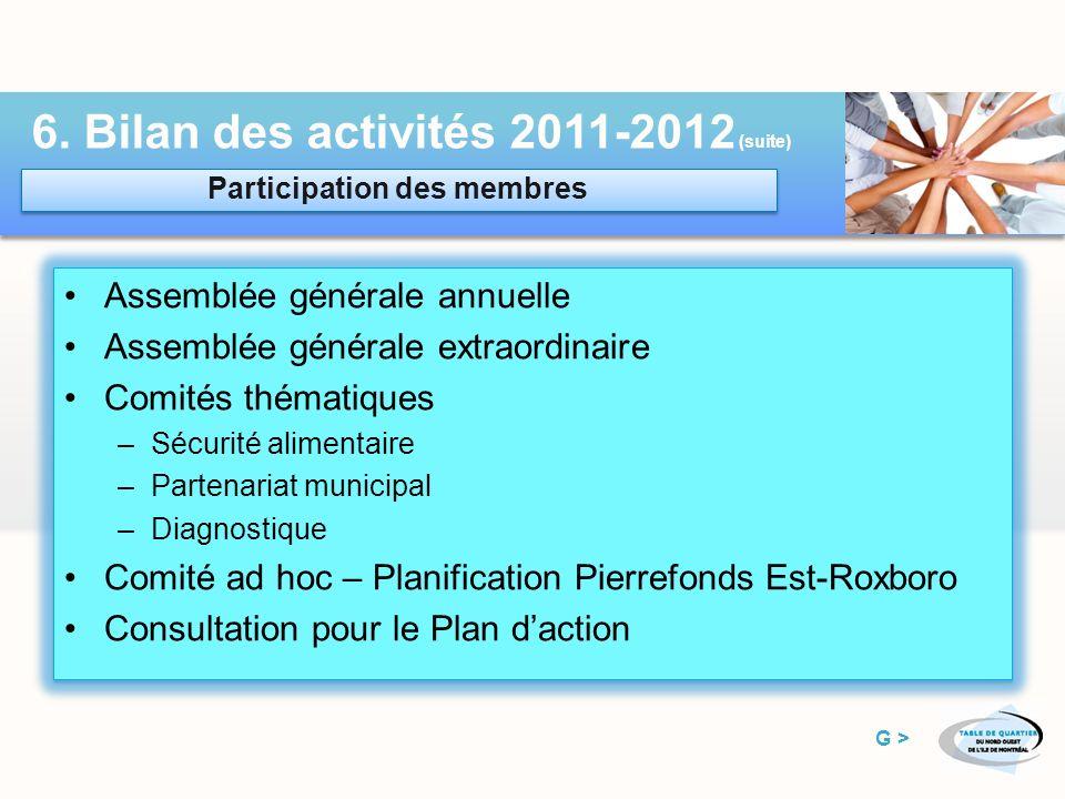 Comité ad hoc Communications 4 Infolettres Site web Dépliant - nouveaux membres 6.