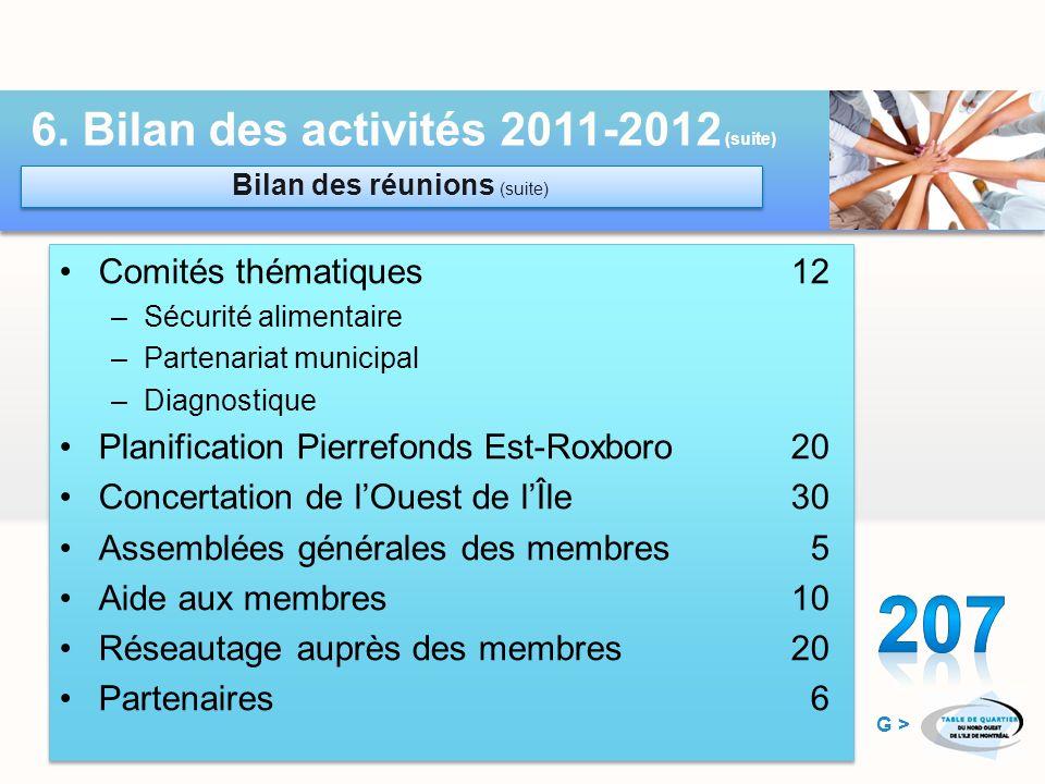 Assemblées générales 2 Conseil dadministration 7 Coalition des Tables de quartier - Montréal 7 Membres du CA50 Comités ad hoc 20 – Règlements généraux – Communications – Plan triennal Décideurs10 Plans de développement municipaux 8 Assemblées générales 2 Conseil dadministration 7 Coalition des Tables de quartier - Montréal 7 Membres du CA50 Comités ad hoc 20 – Règlements généraux – Communications – Plan triennal Décideurs10 Plans de développement municipaux 8 6.