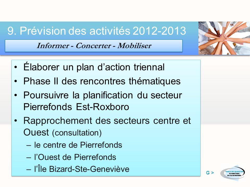Proposé par - Appuyé par - 8. Vérificateurs 2012-2013 Nomination M.