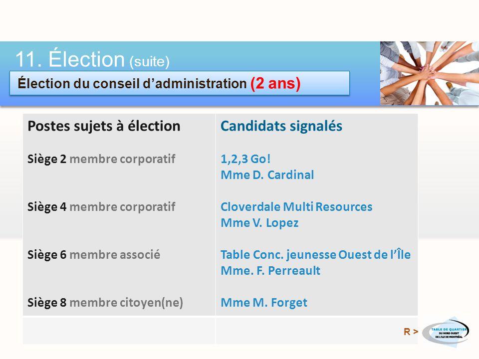11. Élection Nomination dun président et 2 scrutateurs G >