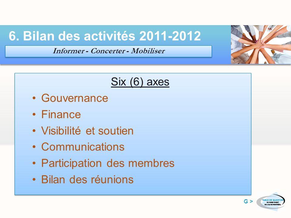 Bilan des activités 2011-2012 Table de quartier du nord-ouest de lîle de Montréal Informer - Concerter - Mobiliser G >