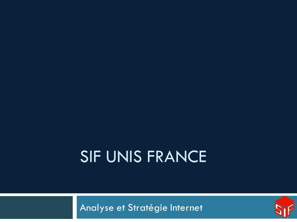 Sommaire Analyse de lexistant Stratégie globale