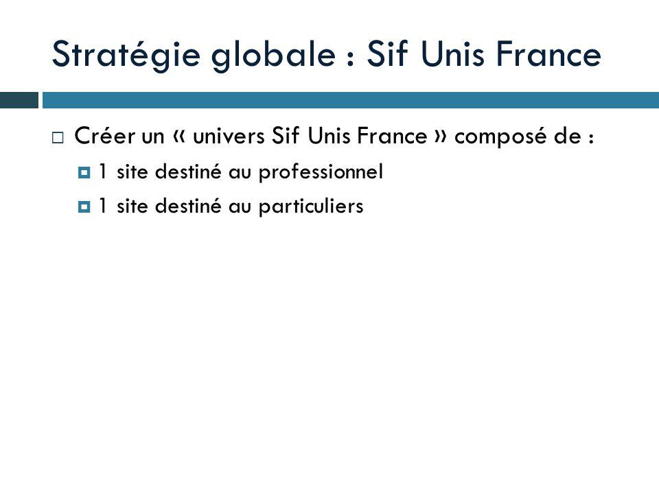 Stratégie globale : Sif Unis France Créer un « univers Sif Unis France » composé de : 1 site destiné au professionnel 1 site destiné au particuliers