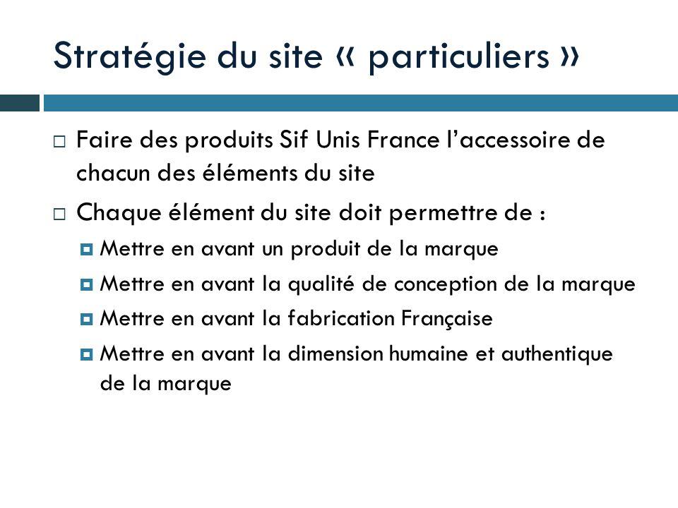 Stratégie du site « particuliers » Faire des produits Sif Unis France laccessoire de chacun des éléments du site Chaque élément du site doit permettre