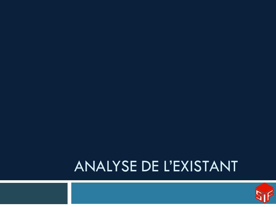 ANALYSE DE LEXISTANT