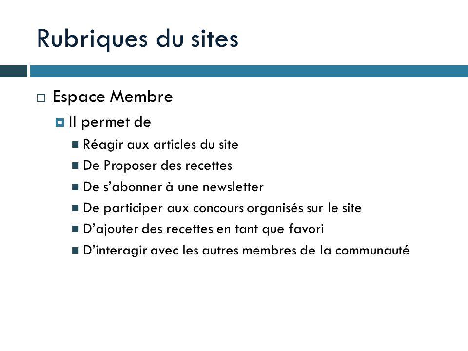 Rubriques du sites Espace Membre Il permet de Réagir aux articles du site De Proposer des recettes De sabonner à une newsletter De participer aux conc