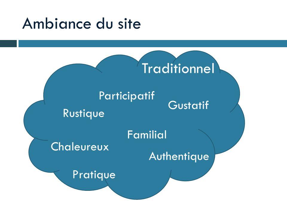 Ambiance du site Traditionnel Rustique Authentique Chaleureux Familial Gustatif Pratique Participatif