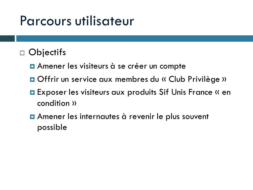 Parcours utilisateur Objectifs Amener les visiteurs à se créer un compte Offrir un service aux membres du « Club Privilège » Exposer les visiteurs aux