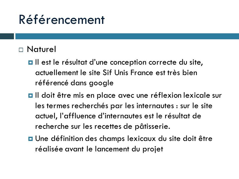 Référencement Naturel Il est le résultat dune conception correcte du site, actuellement le site Sif Unis France est très bien référencé dans google Il