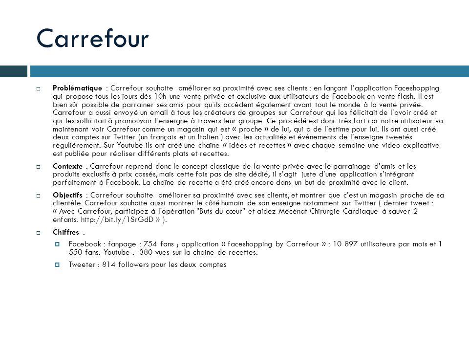 Carrefour Problématique : Carrefour souhaite améliorer sa proximité avec ses clients : en lançant lapplication Faceshopping qui propose tous les jours