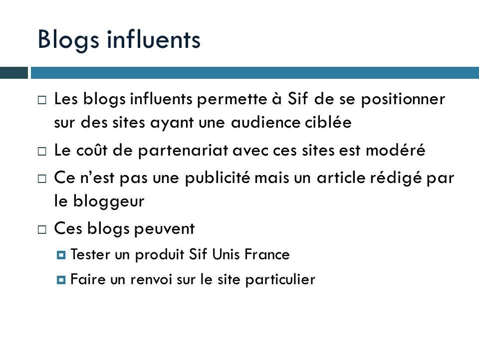 Blogs influents Les blogs influents permette à Sif de se positionner sur des sites ayant une audience ciblée Le coût de partenariat avec ces sites est