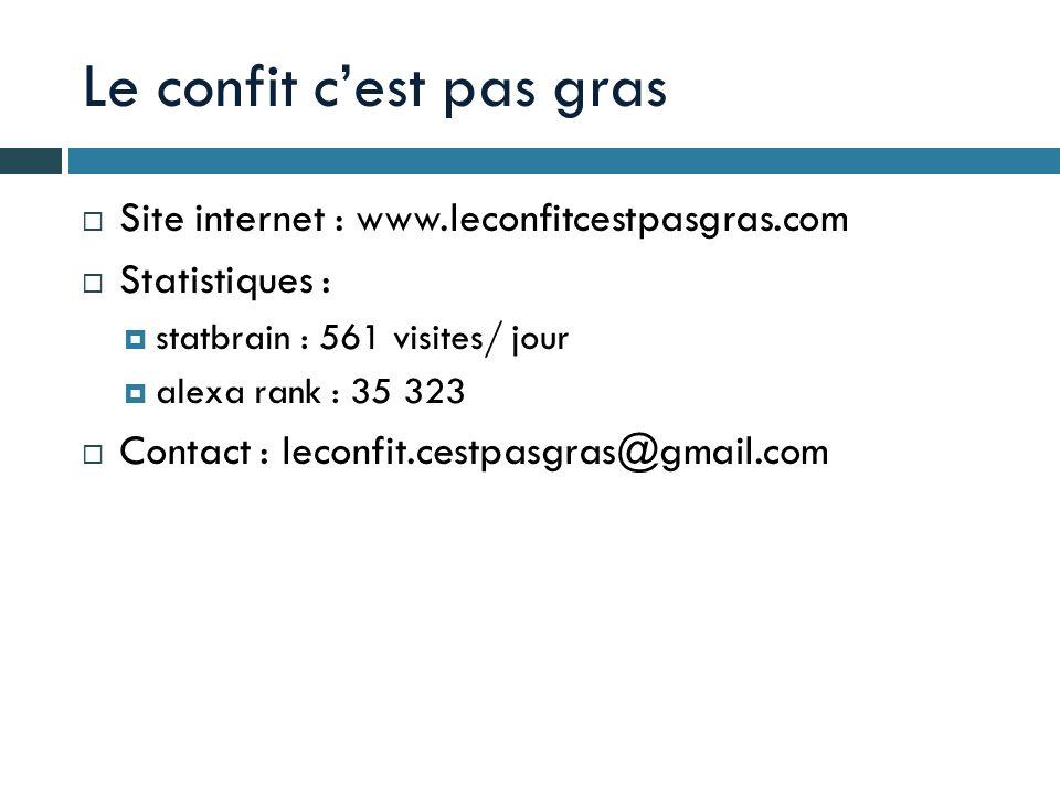 Le confit cest pas gras Site internet : www.leconfitcestpasgras.com Statistiques : statbrain : 561 visites/ jour alexa rank : 35 323 Contact : leconfi