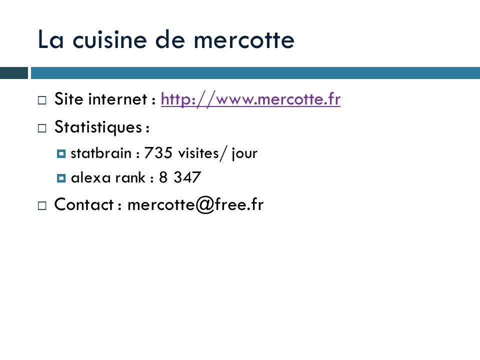 La cuisine de mercotte Site internet : http://www.mercotte.frhttp://www.mercotte.fr Statistiques : statbrain : 735 visites/ jour alexa rank : 8 347 Co