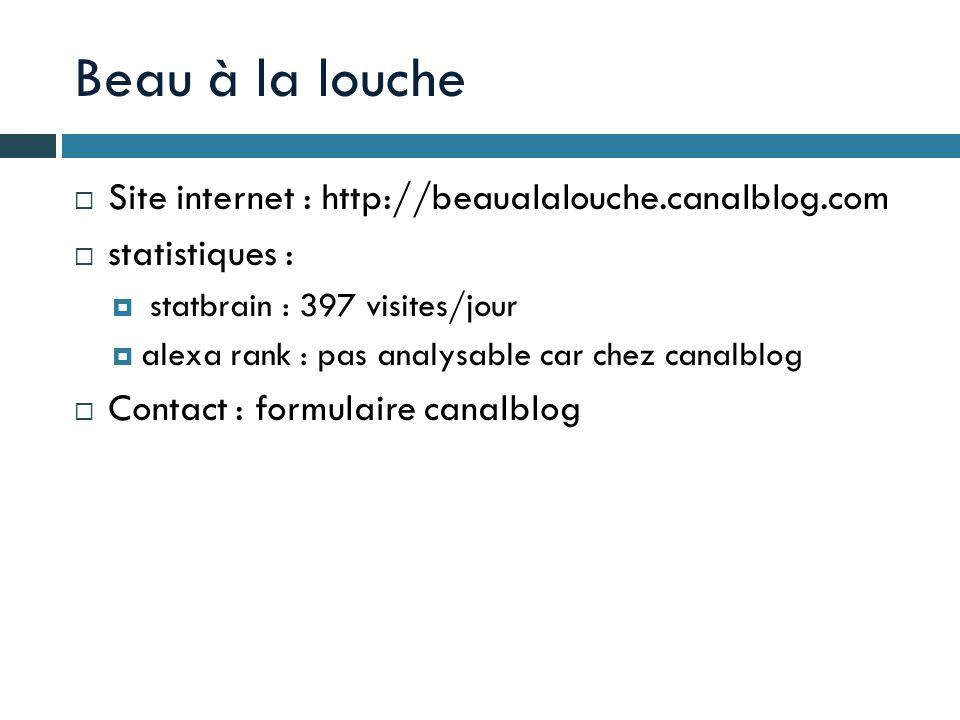 Beau à la louche Site internet : http://beaualalouche.canalblog.com statistiques : statbrain : 397 visites/jour alexa rank : pas analysable car chez c