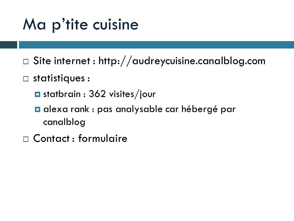 Ma ptite cuisine Site internet : http://audreycuisine.canalblog.com statistiques : statbrain : 362 visites/jour alexa rank : pas analysable car héberg