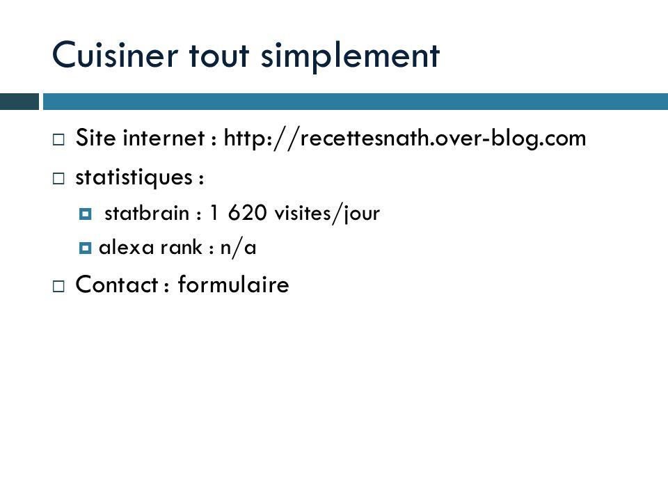 Cuisiner tout simplement Site internet : http://recettesnath.over-blog.com statistiques : statbrain : 1 620 visites/jour alexa rank : n/a Contact : fo
