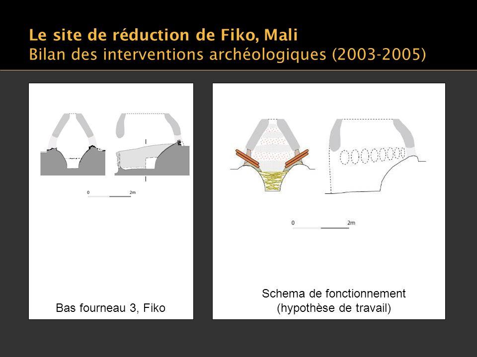 Le site de réduction de Fiko, Mali Bilan des interventions archéologiques (2003-2005) Bas fourneau 3, Fiko Schema de fonctionnement (hypothèse de travail)
