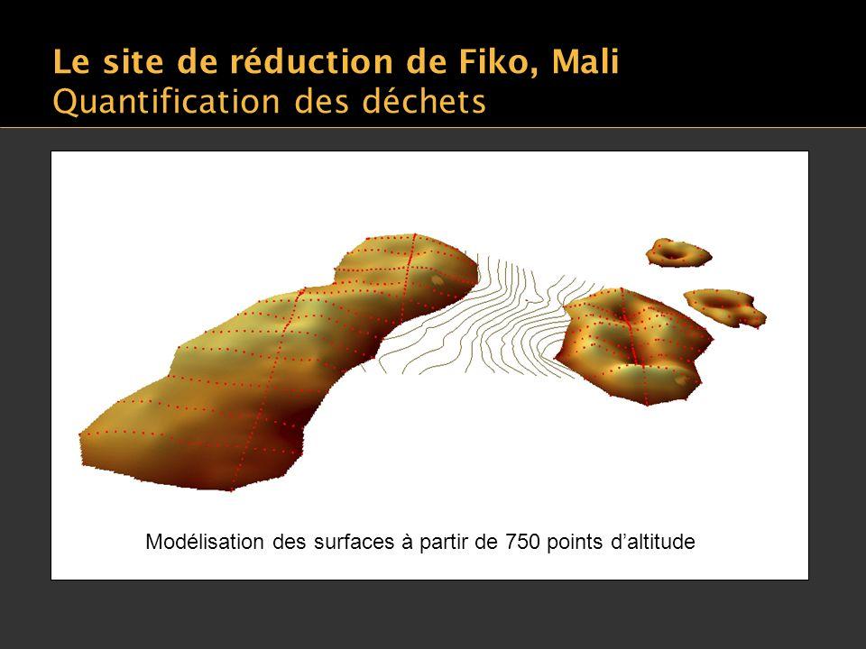 Le site de réduction de Fiko, Mali Quantification des déchets Modélisation des surfaces à partir de 750 points daltitude