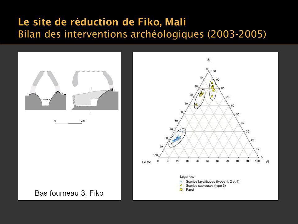 Le site de réduction de Fiko, Mali Bilan des interventions archéologiques (2003-2005) Bas fourneau 3, Fiko