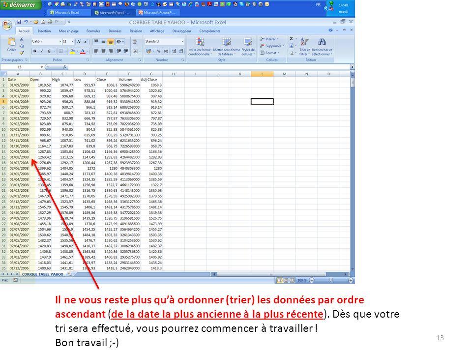 Il ne vous reste plus quà ordonner (trier) les données par ordre ascendant (de la date la plus ancienne à la plus récente). Dès que votre tri sera eff