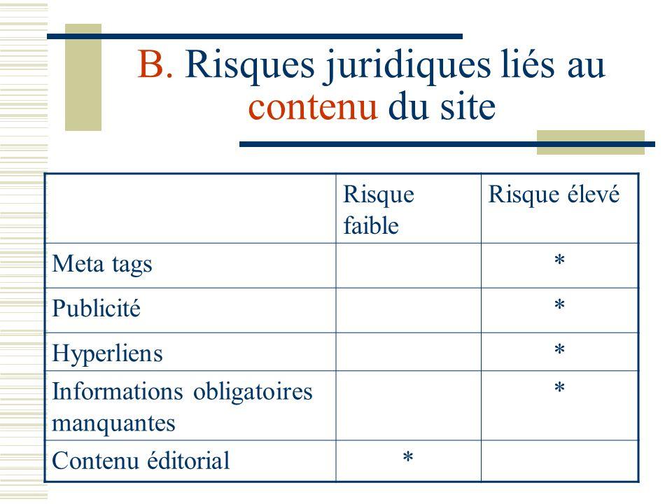 C.Risques juridiques liés aux transactions.