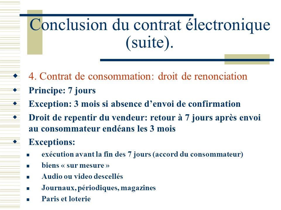 Conclusion du contrat électronique (suite).4.