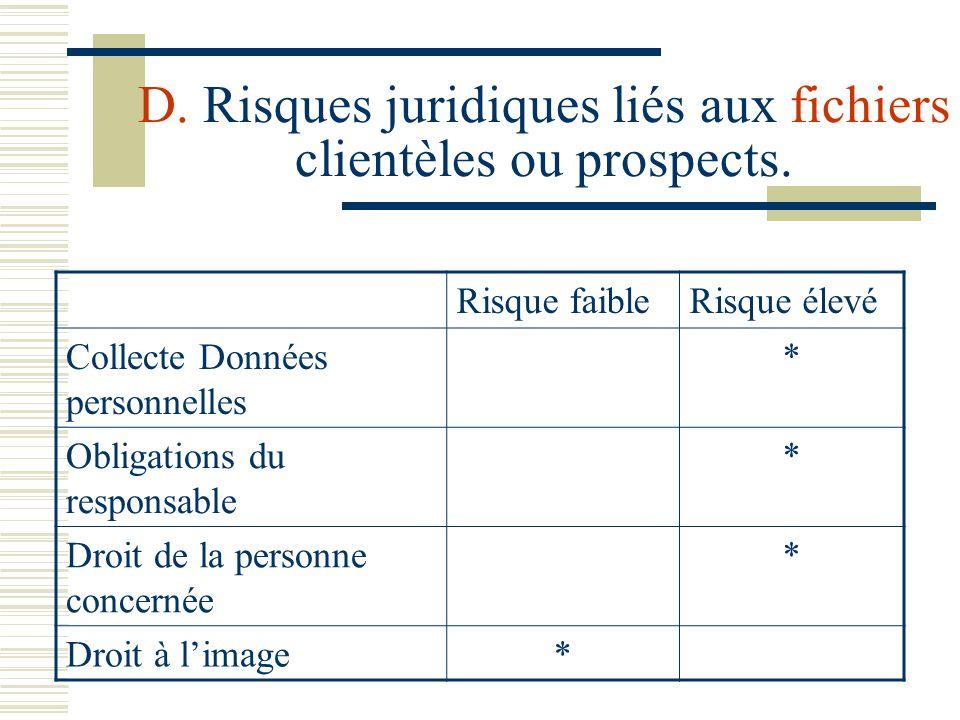 Conclusion du contrat électronique (suite).2.