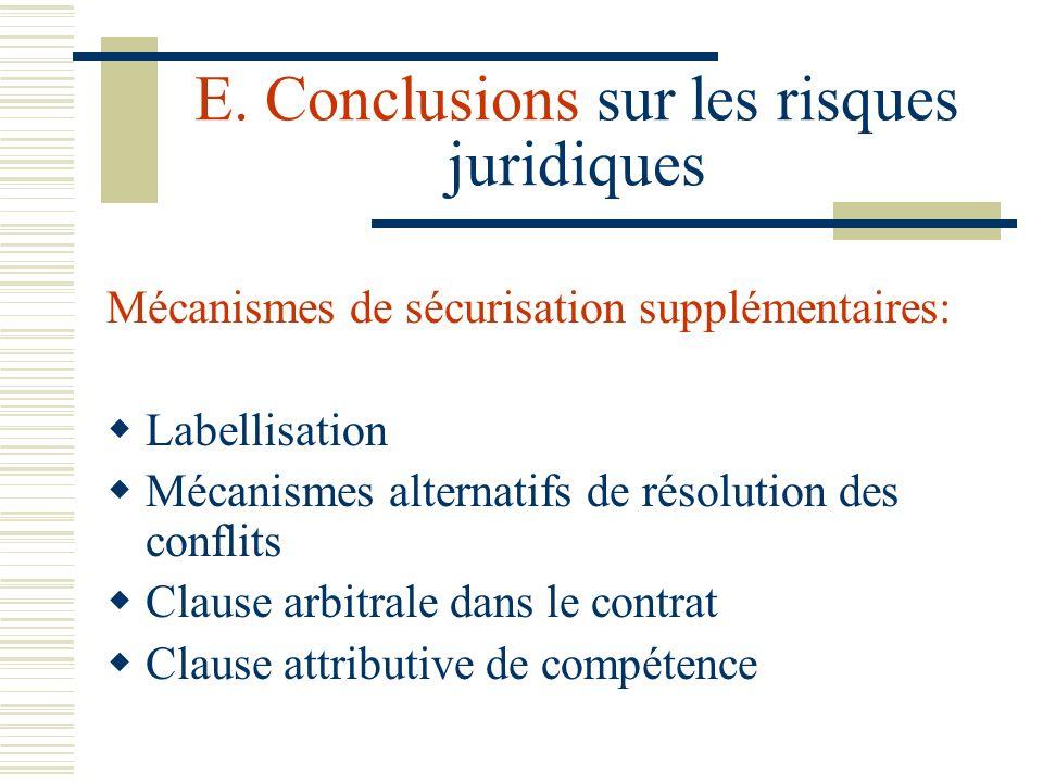 Conclusion du contrat électronique (suite).3.