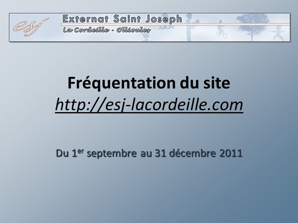 Fréquentation du site http://esj-lacordeille.com Du 1 er septembre au 31 décembre 2011