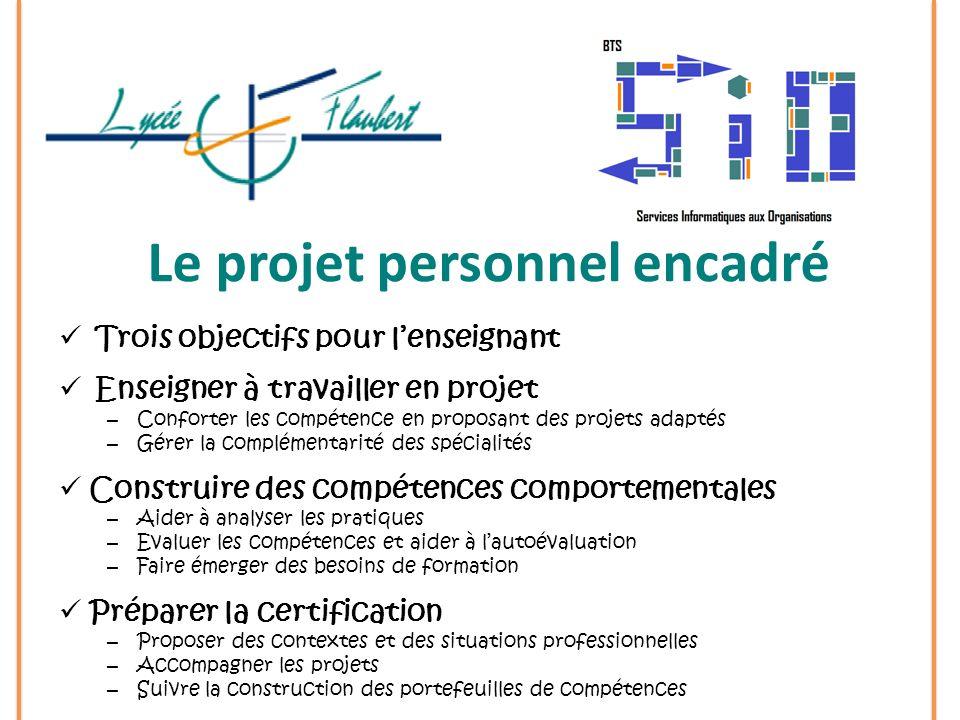 Le projet personnel encadré Trois objectifs pour lenseignant Enseigner à travailler en projet – Conforter les compétence en proposant des projets adap