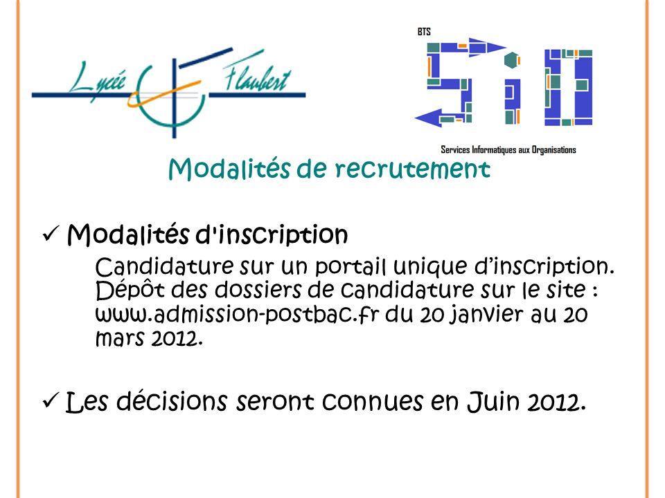 Modalités de recrutement Modalités d inscription Candidature sur un portail unique dinscription.