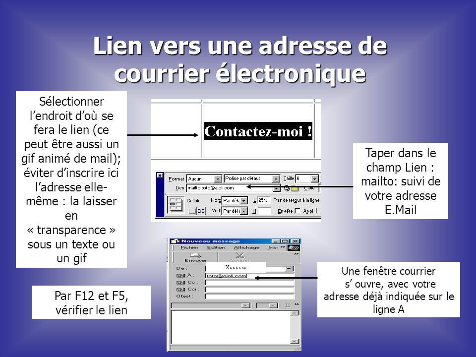 Lien vers une adresse de courrier électronique Sélectionner lendroit doù se fera le lien (ce peut être aussi un gif animé de mail); éviter dinscrire i