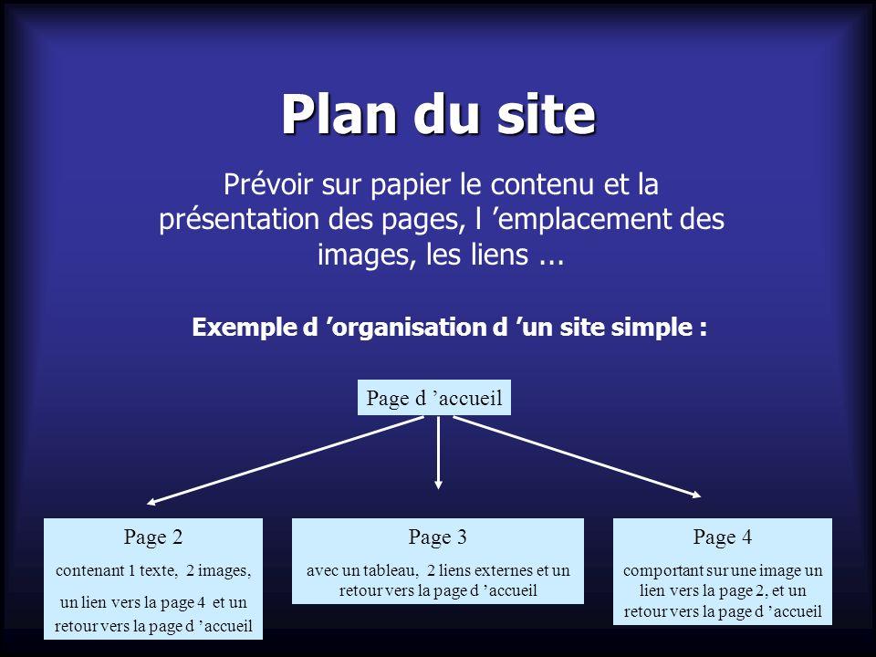 Plan du site Prévoir sur papier le contenu et la présentation des pages, l emplacement des images, les liens... Exemple d organisation d un site simpl