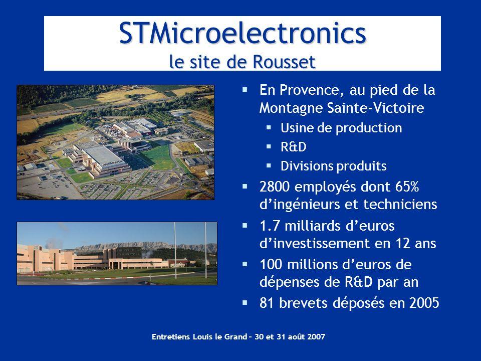 Entretiens Louis le Grand – 30 et 31 août 2007 STMicroelectronics le site de Rousset En Provence, au pied de la Montagne Sainte-Victoire Usine de prod