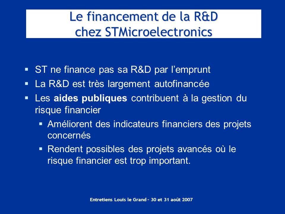 Entretiens Louis le Grand – 30 et 31 août 2007 Le financement de la R&D chez STMicroelectronics ST ne finance pas sa R&D par lemprunt La R&D est très