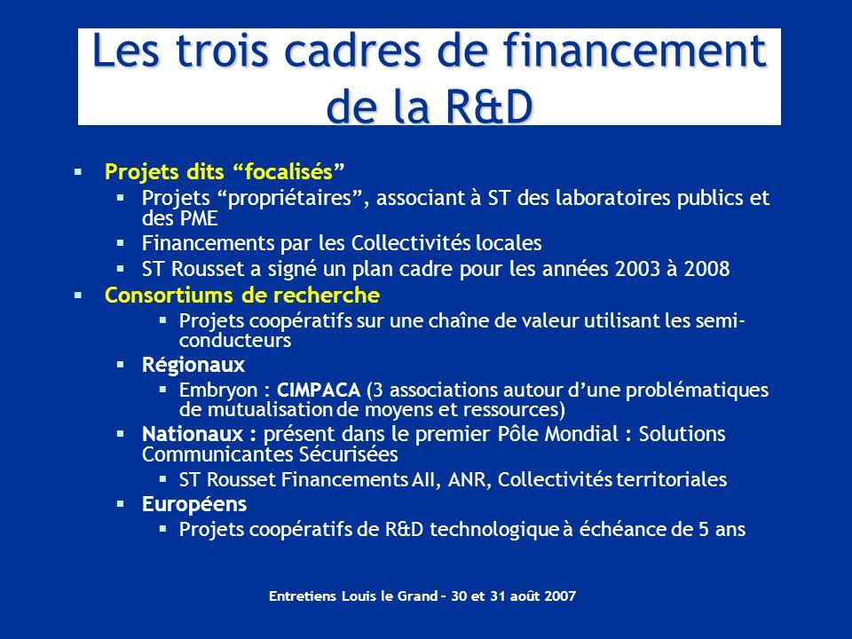 Entretiens Louis le Grand – 30 et 31 août 2007 Les trois cadres de financement de la R&D Projets dits focalisés Projets propriétaires, associant à ST
