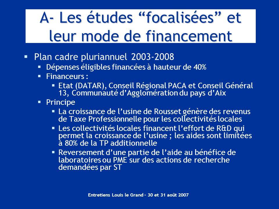 Entretiens Louis le Grand – 30 et 31 août 2007 A- Les études focalisées et leur mode de financement Plan cadre pluriannuel 2003-2008 Dépenses éligible